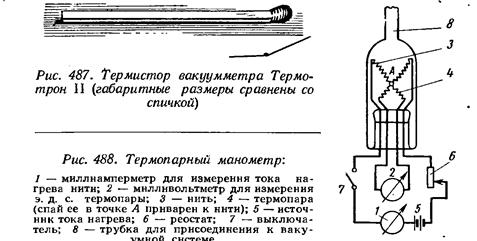 Составные части вакуумметра манометрического