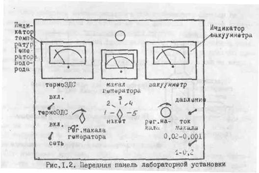 Обозначения переключателей и датчиков вакуумметра ВТ-3