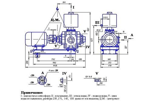 Водокольцевой насос BBH 1-3