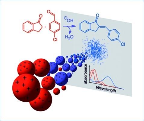 Ионизация молекул положительным зарядом