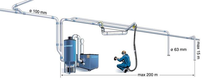 Система удаленности трубопровода в системе вакуумной очистки