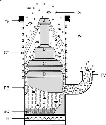 Диффузионный вакуумный насос и принцип работы