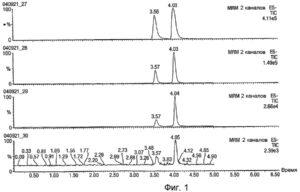 Определение тиреоидных гормонов